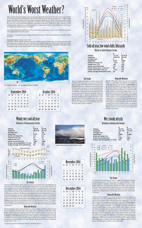 2015 Alaska Weather Calendar-43