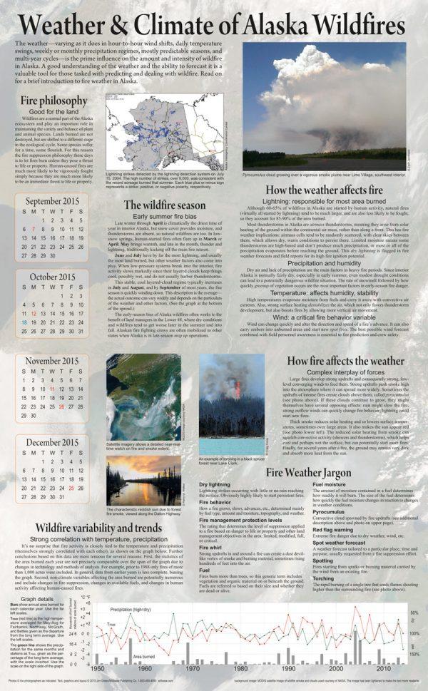 2016 Alaska Weather Calendar-44